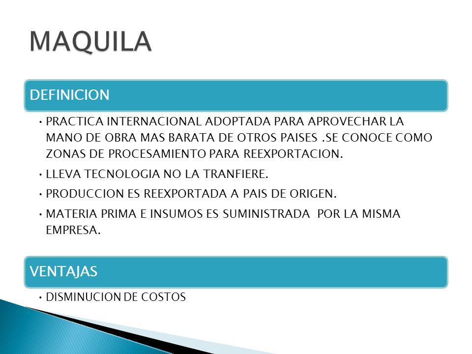 DEFINICION PRACTICA INTERNACIONAL ADOPTADA PARA APROVECHAR LA MANO DE OBRA MAS BARATA DE OTROS PAISES.SE CONOCE COMO ZONAS DE PROCESAMIENTO PARA REEXPORTACION.