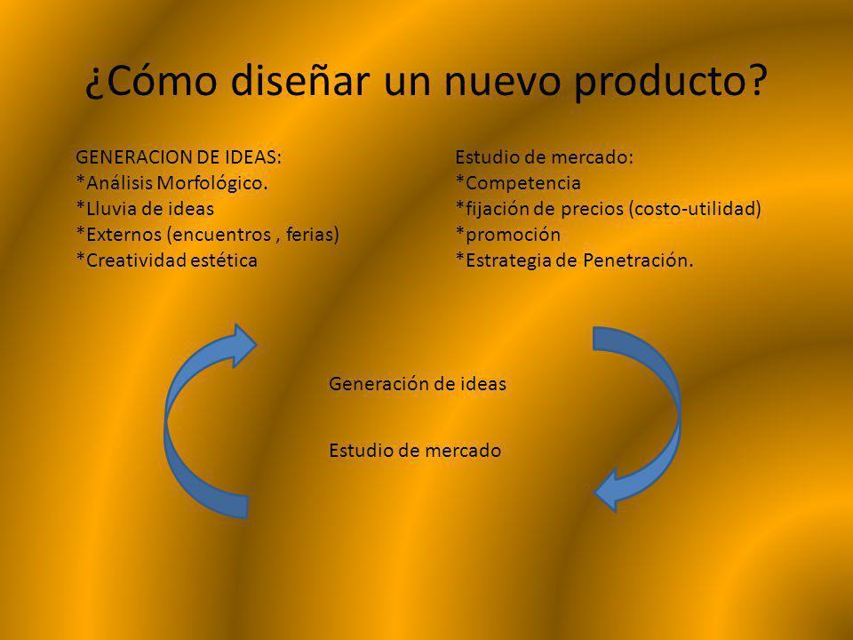 ¿Cómo diseñar un nuevo producto? Generación de ideas Estudio de mercado GENERACION DE IDEAS: *Análisis Morfológico. *Lluvia de ideas *Externos (encuen