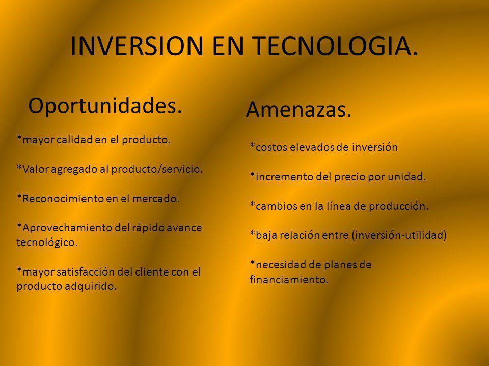 INVERSION EN TECNOLOGIA. Oportunidades. Amenazas. *mayor calidad en el producto. *Valor agregado al producto/servicio. *Reconocimiento en el mercado.