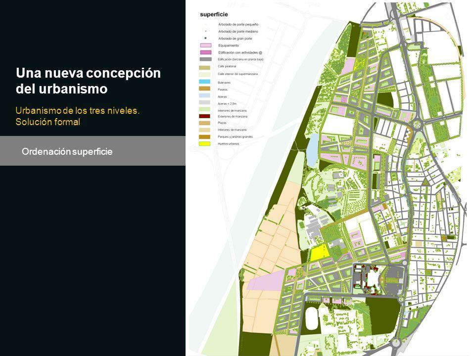 Ordenación superficie Una nueva concepción del urbanismo Urbanismo de los tres niveles. Solución formal