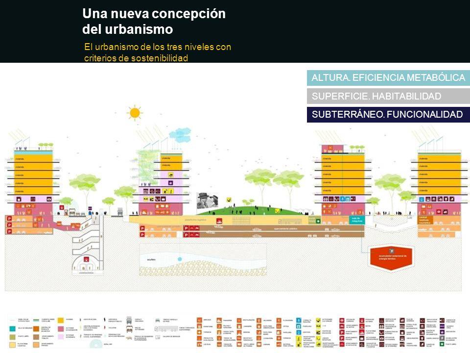 ALTURA. EFICIENCIA METABÓLICA SUPERFICIE. HABITABILIDAD SUBTERRÁNEO. FUNCIONALIDAD Una nueva concepción del urbanismo El urbanismo de los tres niveles