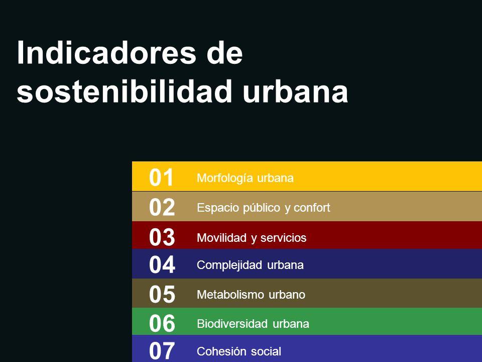 Indicadores de sostenibilidad urbana 01 Morfología urbana 03 Movilidad y servicios 04 Complejidad urbana 05 Metabolismo urbano 06 Biodiversidad urbana