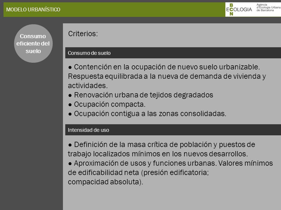 MODELO URBANÍSTICO Consumo de suelo Intensidad de uso Consumo eficiente del suelo Criterios: Contención en la ocupación de nuevo suelo urbanizable. Re