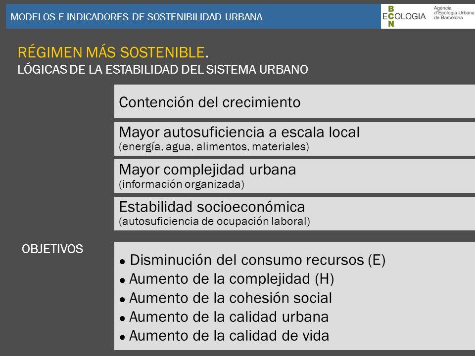 MODELOS E INDICADORES DE SOSTENIBILIDAD URBANA Contención del crecimiento Mayor autosuficiencia a escala local (energía, agua, alimentos, materiales)