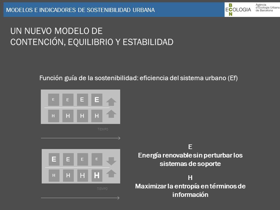 UN NUEVO MODELO DE CONTENCIÓN, EQUILIBRIO Y ESTABILIDAD MODELOS E INDICADORES DE SOSTENIBILIDAD URBANA E Energía renovable sin perturbar los sistemas