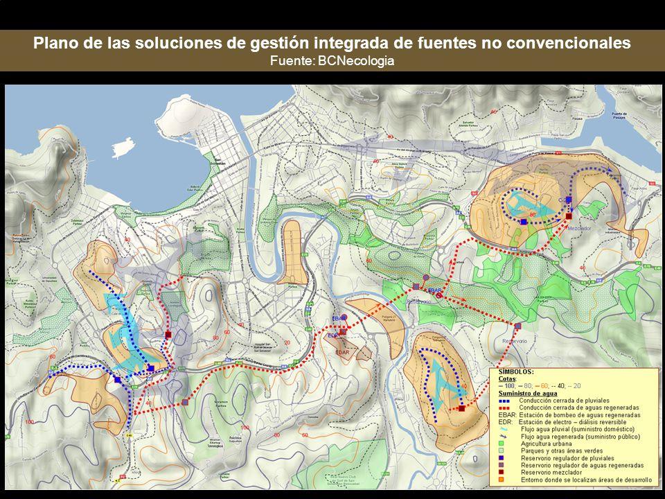 Plano de las soluciones de gestión integrada de fuentes no convencionales Fuente: BCNecologia