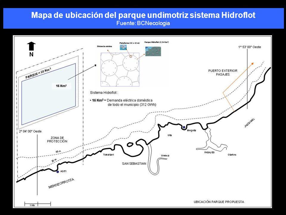 Mapa de ubicación del parque undimotriz sistema Hidroflot Fuente: BCNecologia