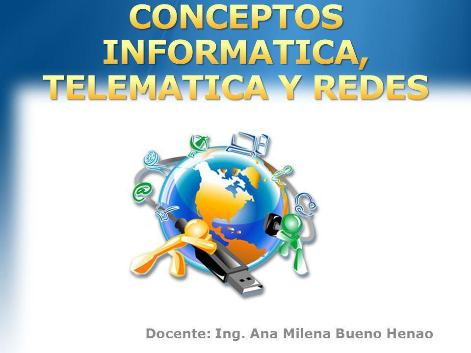 Docente: Ing. Ana Milena Bueno Henao