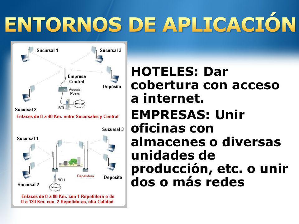 HOTELES: Dar cobertura con acceso a internet. EMPRESAS: Unir oficinas con almacenes o diversas unidades de producción, etc. o unir dos o más redes