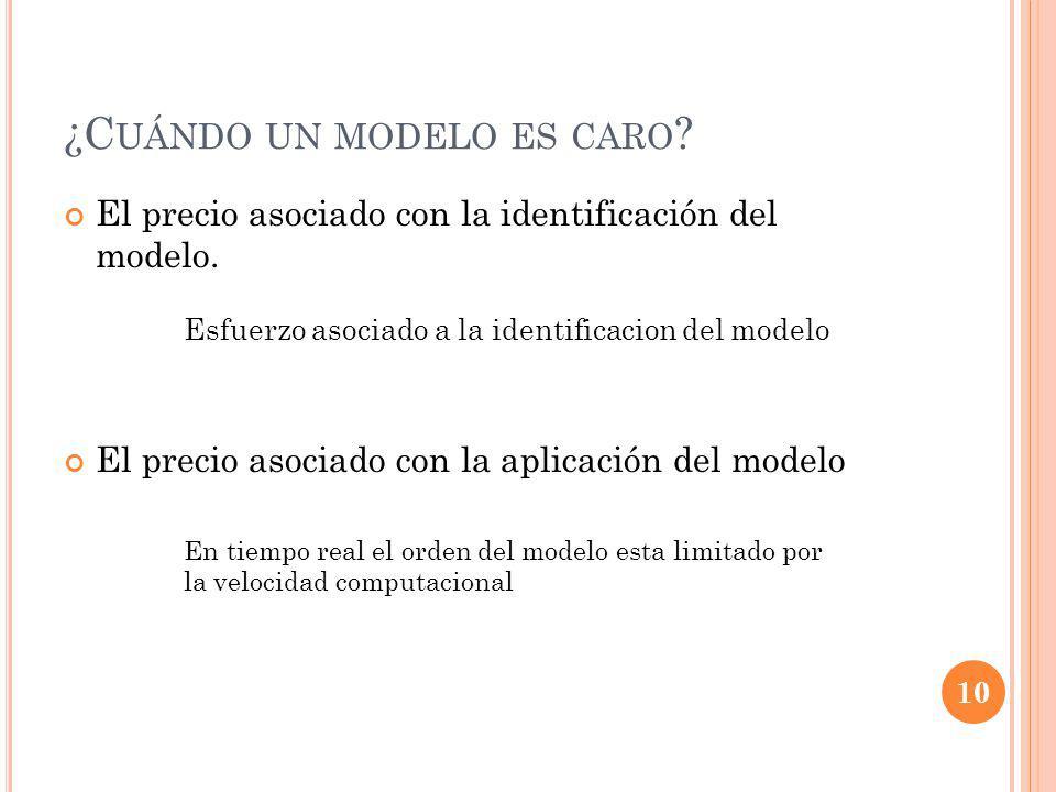 ¿C UÁNDO UN MODELO ES CARO .El precio asociado con la identificación del modelo.