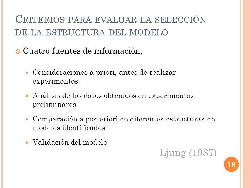 C RITERIOS PARA EVALUAR LA SELECCIÓN DE LA ESTRUCTURA DEL MODELO Cuatro fuentes de información, Consideraciones a priori, antes de realizar experimentos.