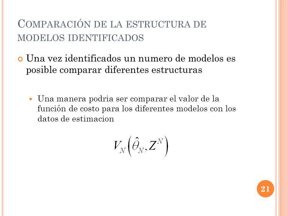 C OMPARACIÓN DE LA ESTRUCTURA DE MODELOS IDENTIFICADOS Una vez identificados un numero de modelos es posible comparar diferentes estructuras Una manera podria ser comparar el valor de la función de costo para los diferentes modelos con los datos de estimacion 21