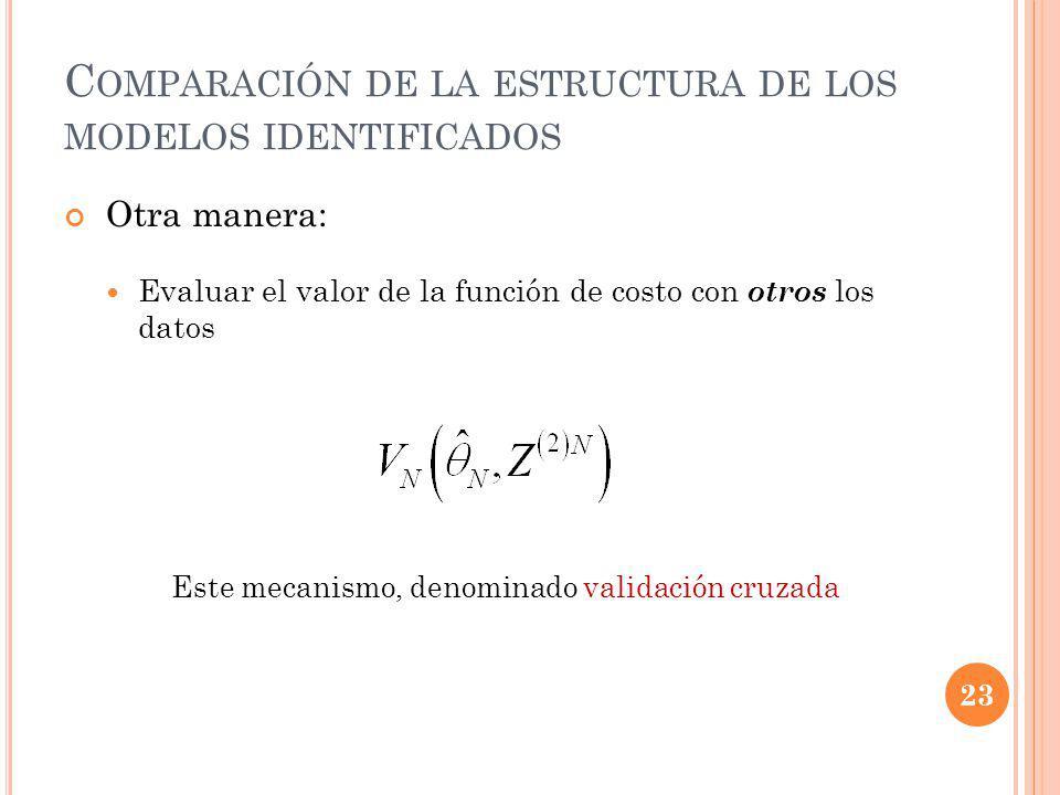 C OMPARACIÓN DE LA ESTRUCTURA DE LOS MODELOS IDENTIFICADOS Otra manera: Evaluar el valor de la función de costo con otros los datos Este mecanismo, denominado validación cruzada 23