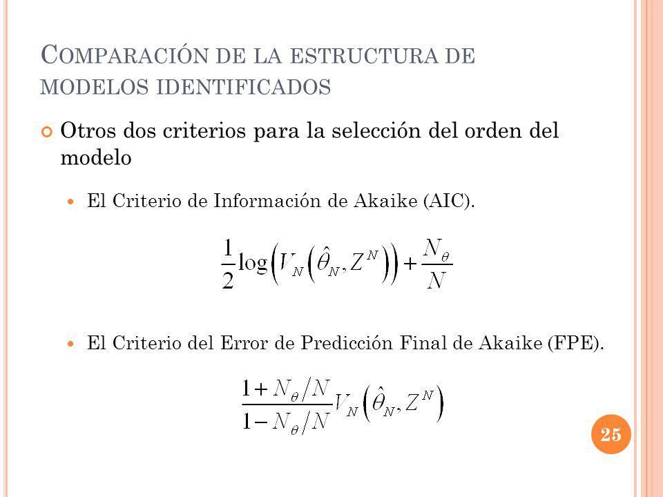 C OMPARACIÓN DE LA ESTRUCTURA DE MODELOS IDENTIFICADOS Otros dos criterios para la selección del orden del modelo El Criterio de Información de Akaike (AIC).