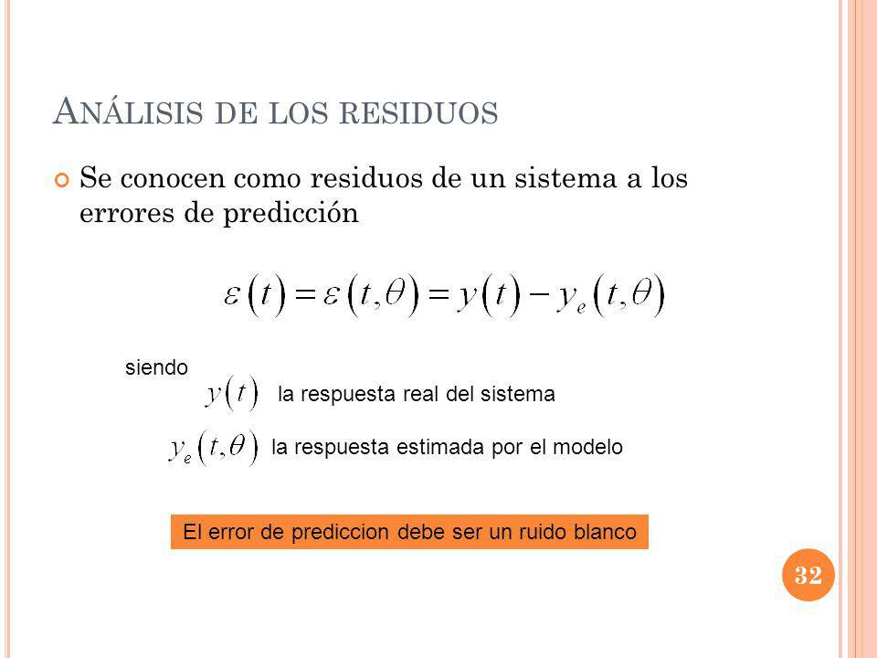 A NÁLISIS DE LOS RESIDUOS Se conocen como residuos de un sistema a los errores de predicción 32 siendo la respuesta real del sistema la respuesta estimada por el modelo El error de prediccion debe ser un ruido blanco