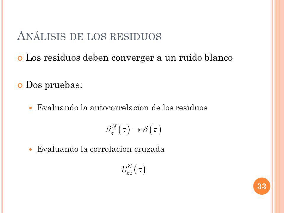 A NÁLISIS DE LOS RESIDUOS Los residuos deben converger a un ruido blanco Dos pruebas: Evaluando la autocorrelacion de los residuos Evaluando la correlacion cruzada 33