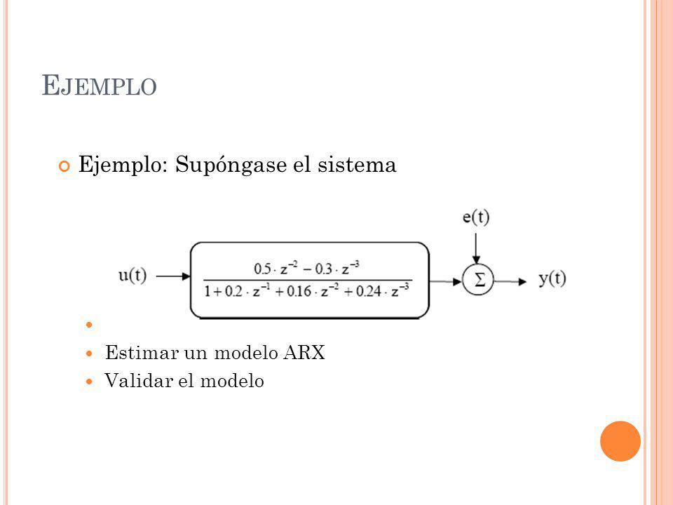 E JEMPLO Ejemplo: Supóngase el sistema Estimar los parámetros del modelo OE escogido Estimar un modelo ARX Validar el modelo