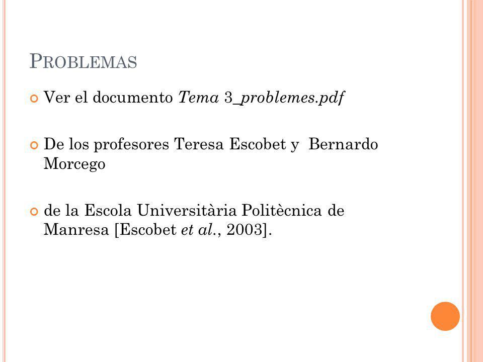 P ROBLEMAS Ver el documento Tema 3 _problemes.pdf De los profesores Teresa Escobet y Bernardo Morcego de la Escola Universitària Politècnica de Manresa [Escobet et al., 2003].