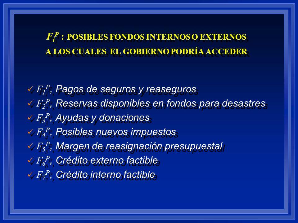 F 1 P, Pagos de seguros y reaseguros F 2 P, Reservas disponibles en fondos para desastres F 3 P, Ayudas y donaciones F 4 P, Posibles nuevos impuestos