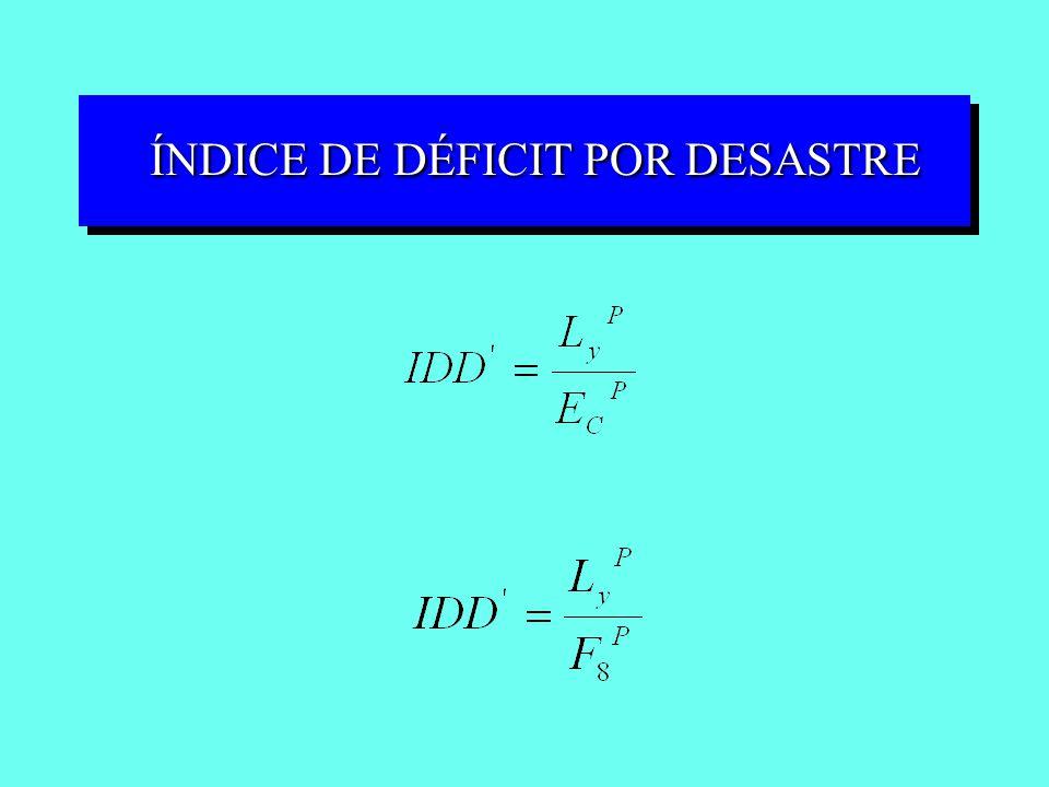 ÍNDICE DE DÉFICIT POR DESASTRE