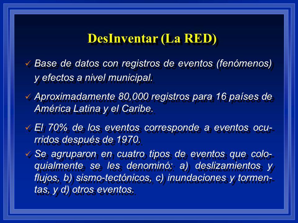 Base de datos con registros de eventos (fenómenos) y efectos a nivel municipal. Aproximadamente 80,000 registros para 16 países de América Latina y el