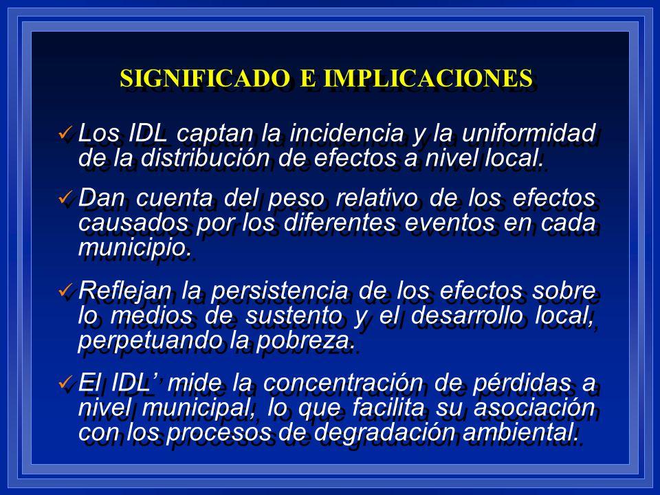 Los IDL captan la incidencia y la uniformidad de la distribución de efectos a nivel local. Dan cuenta del peso relativo de los efectos causados por lo