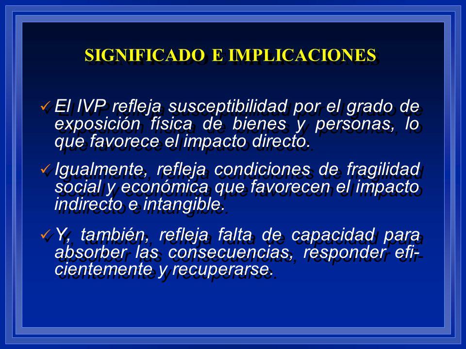 El IVP refleja susceptibilidad por el grado de exposición física de bienes y personas, lo que favorece el impacto directo. Igualmente, refleja condici