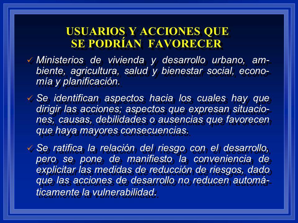 Ministerios de vivienda y desarrollo urbano, am- biente, agricultura, salud y bienestar social, econo- mía y planificación. Se identifican aspectos ha