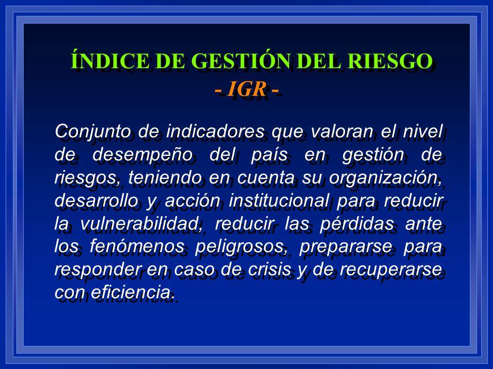 Conjunto de indicadores que valoran el nivel de desempeño del país en gestión de riesgos, teniendo en cuenta su organización, desarrollo y acción inst