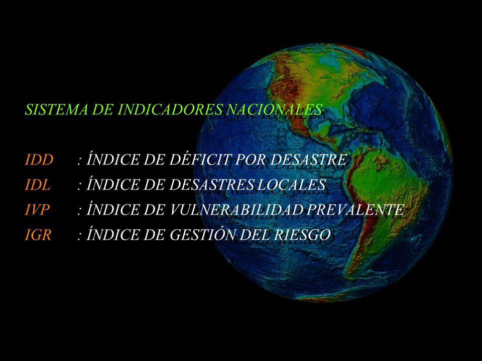 SISTEMA DE INDICADORES NACIONALES IDD : ÍNDICE DE DÉFICIT POR DESASTRE IDL : ÍNDICE DE DESASTRES LOCALES IVP : ÍNDICE DE VULNERABILIDAD PREVALENTE IGR