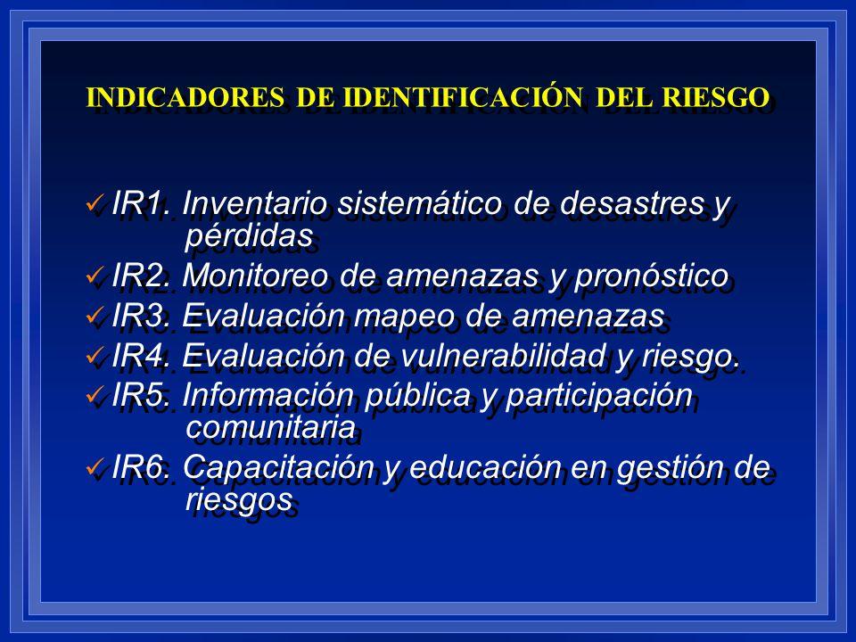 IR1. Inventario sistemático de desastres y pérdidas IR2. Monitoreo de amenazas y pronóstico IR3. Evaluación mapeo de amenazas IR4. Evaluación de vulne
