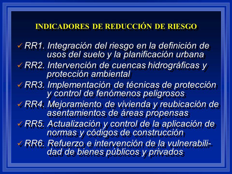 RR1. Integración del riesgo en la definición de usos del suelo y la planificación urbana RR2. Intervención de cuencas hidrográficas y protección ambie