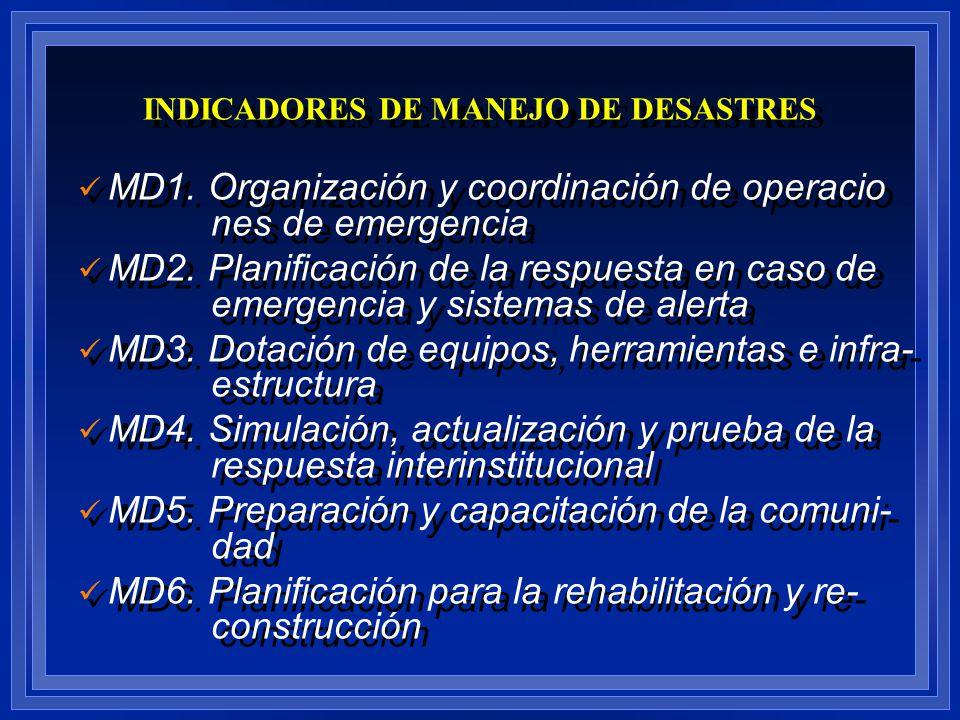 MD1. Organización y coordinación de operacio nes de emergencia MD2. Planificación de la respuesta en caso de emergencia y sistemas de alerta MD3. Dota