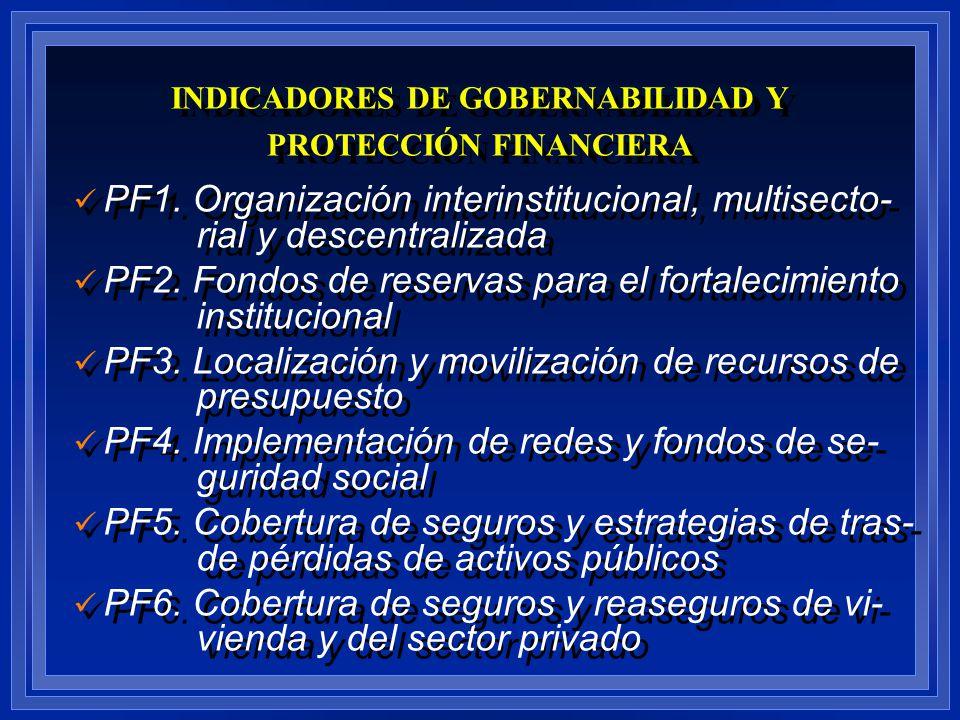 PF1. Organización interinstitucional, multisecto- rial y descentralizada PF2. Fondos de reservas para el fortalecimiento institucional PF3. Localizaci