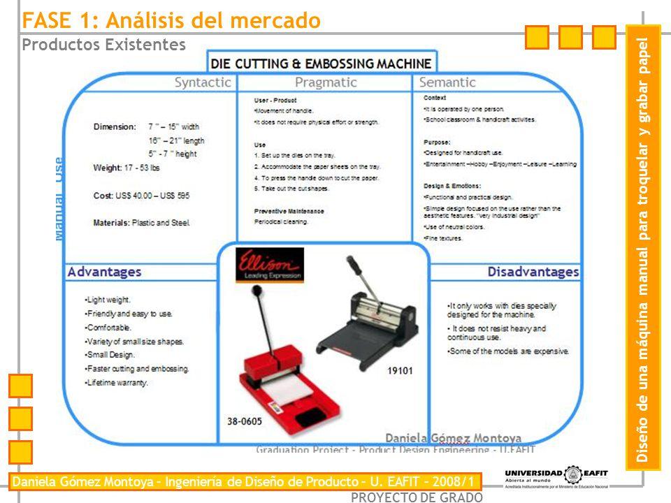 PROYECTO DE GRADO FASE 1: Análisis del mercado Productos Existentes Daniela Gómez Montoya – Ingeniería de Diseño de Producto – U. EAFIT – 2008/1 Diseñ