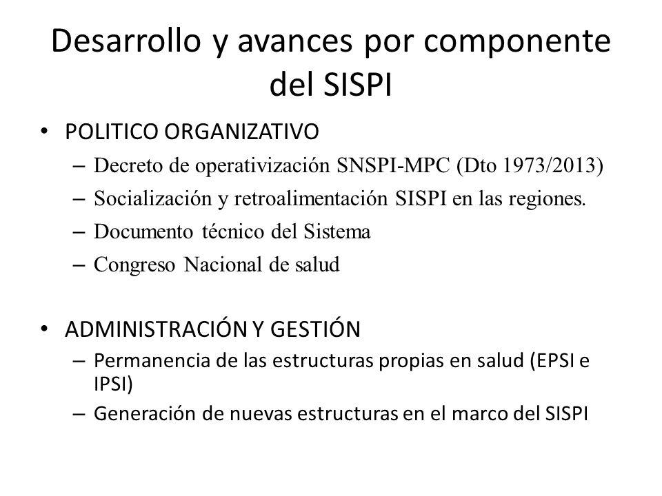 Desarrollo y avances por componente del SISPI POLITICO ORGANIZATIVO – Decreto de operativización SNSPI-MPC (Dto 1973/2013) – Socialización y retroalim