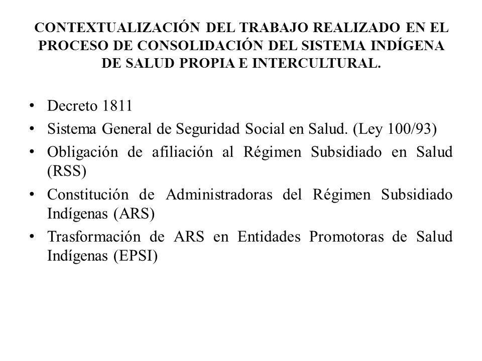 Constitución de Instituciones Prestadoras de servicios de Salud Indígenas (IPSI) Coordinación Nacional de EPSI Propuesta de Régimen Especial Indígena en Salud (REIS) Mesa técnica para la Reglamentación de la Ley 691/01 Asamblea Nacional de Salud de los Pueblos Indígenas de Colombia construyendo alternativas para el buen vivir de los pueblos 2010 CONTEXTUALIZACIÓN DEL TRABAJO REALIZADO EN EL PROCESO DE CONSOLIDACIÓN DEL SISTEMA INDÍGENA DE SALUD PROPIA E INTERCULTURAL.