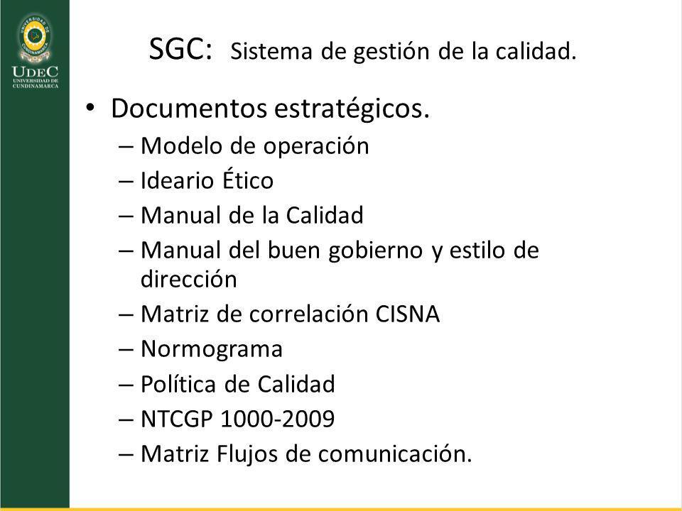 SGC: Sistema de gestión de la calidad. Documentos estratégicos. – Modelo de operación – Ideario Ético – Manual de la Calidad – Manual del buen gobiern