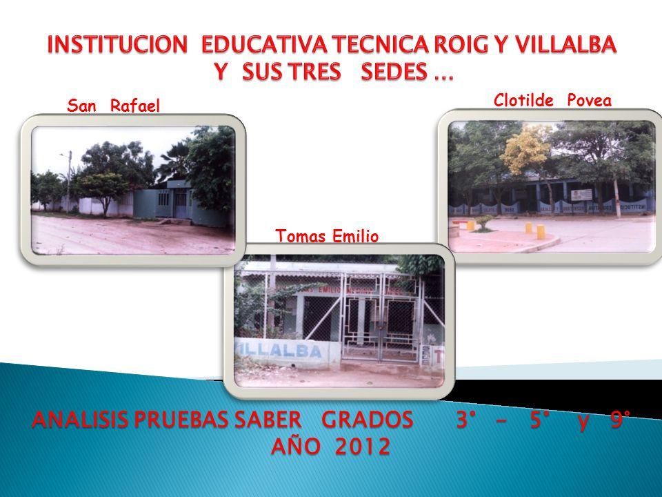 San Rafael Tomas Emilio Clotilde Povea ANALISIS PRUEBAS SABER GRADOS 3° - 5° y 9° AÑO 2012