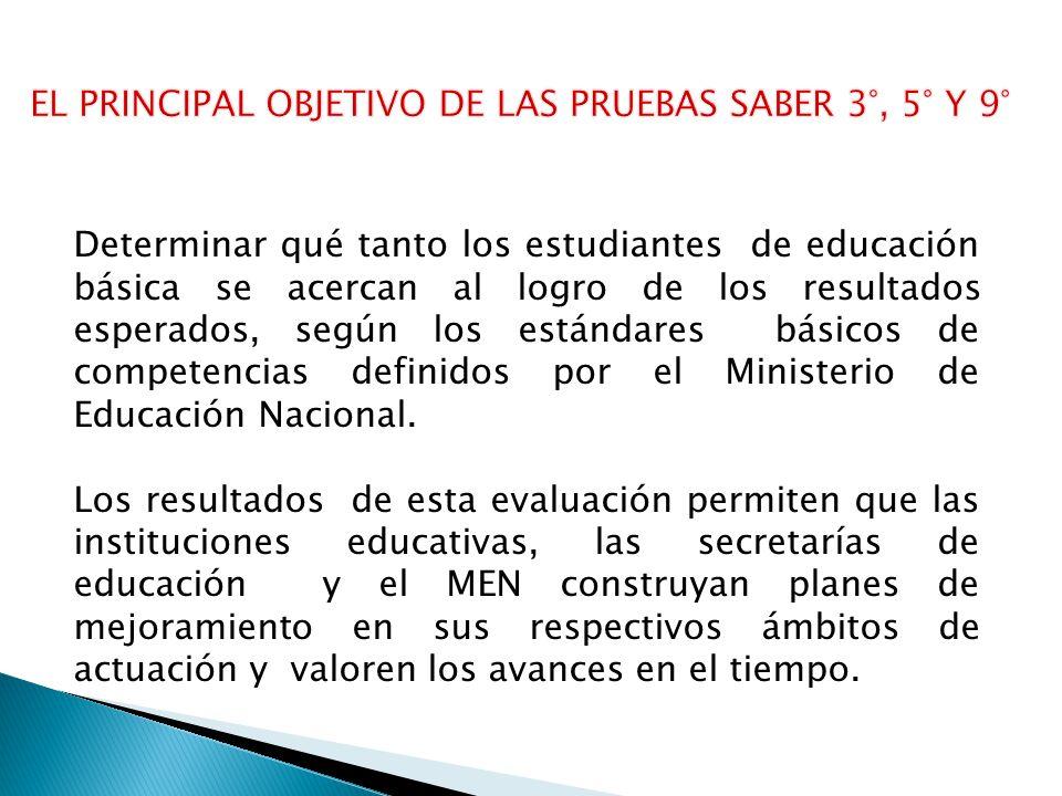 Determinar qué tanto los estudiantes de educación básica se acercan al logro de los resultados esperados, según los estándares básicos de competencias definidos por el Ministerio de Educación Nacional.