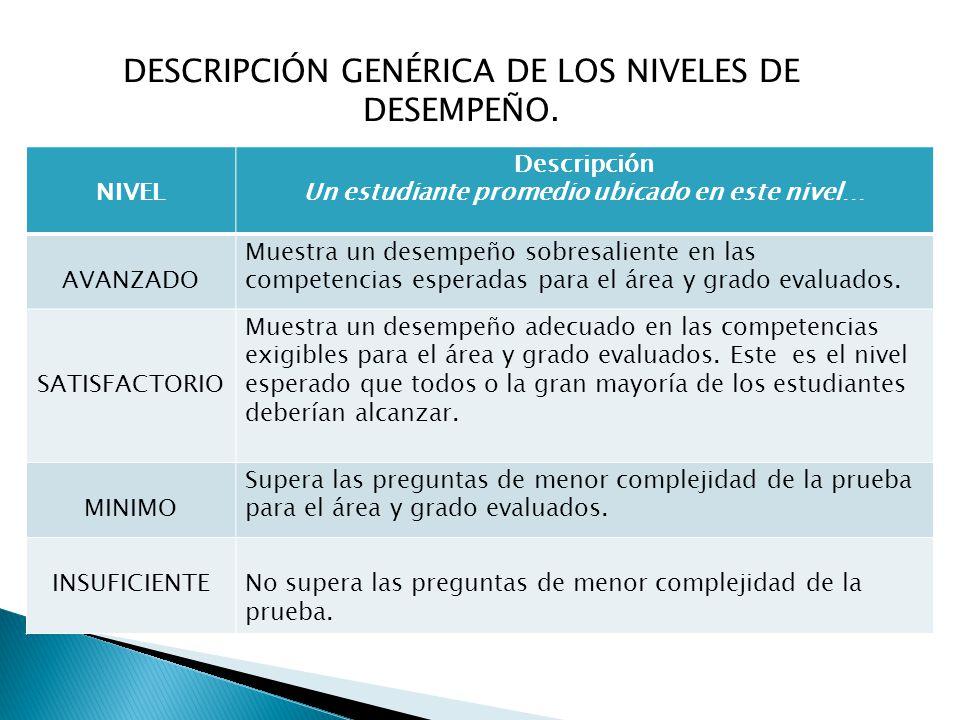 DESCRIPCIÓN GENÉRICA DE LOS NIVELES DE DESEMPEÑO.