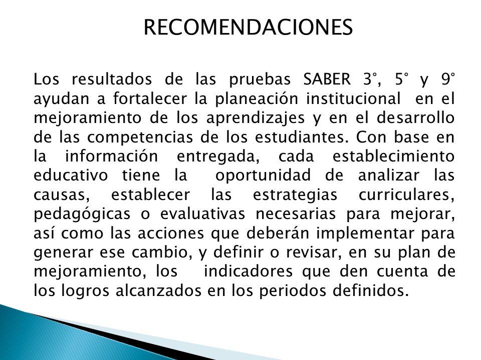 RECOMENDACIONES Los resultados de las pruebas SABER 3°, 5° y 9° ayudan a fortalecer la planeación institucional en el mejoramiento de los aprendizajes y en el desarrollo de las competencias de los estudiantes.