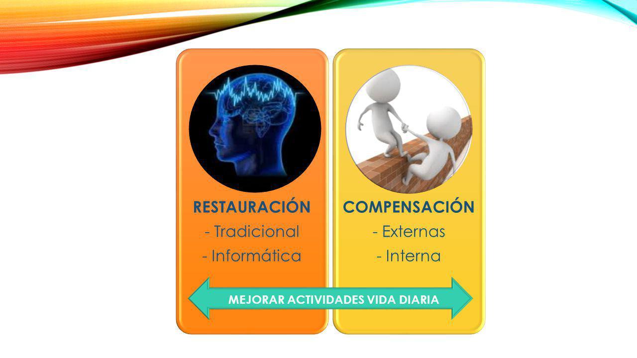 RESTAURACIÓN - Tradicional - Informática COMPENSACIÓN - Externas - Interna MEJORAR ACTIVIDADES VIDA DIARIA