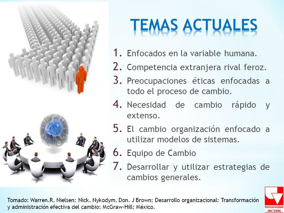Tomado: Warren.R, Nielsen; Nick, Nykodym, Don. J Brown; Desarrollo organizacional: Transformación y administración efectiva del cambio; McGraw-Hill; M