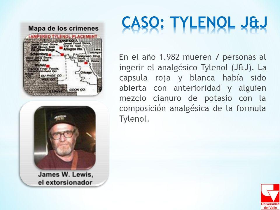 En el año 1.982 mueren 7 personas al ingerir el analgésico Tylenol (J&J). La capsula roja y blanca había sido abierta con anterioridad y alguien mezcl