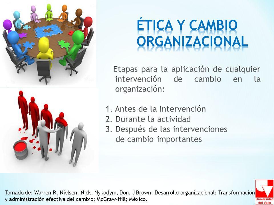 Tomado de: Warren.R, Nielsen; Nick, Nykodym, Don. J Brown; Desarrollo organizacional: Transformación y administración efectiva del cambio; McGraw-Hill
