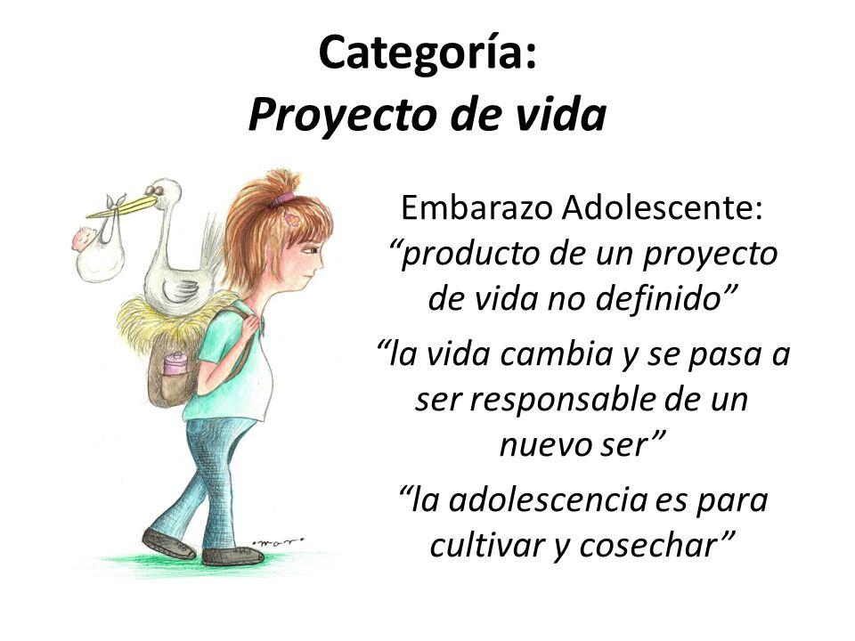 Categoría: Proyecto de vida Embarazo Adolescente: producto de un proyecto de vida no definido la vida cambia y se pasa a ser responsable de un nuevo s