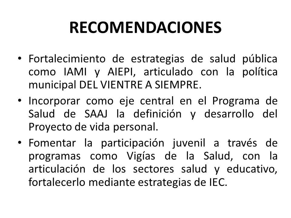RECOMENDACIONES Fortalecimiento de estrategias de salud pública como IAMI y AIEPI, articulado con la política municipal DEL VIENTRE A SIEMPRE. Incorpo