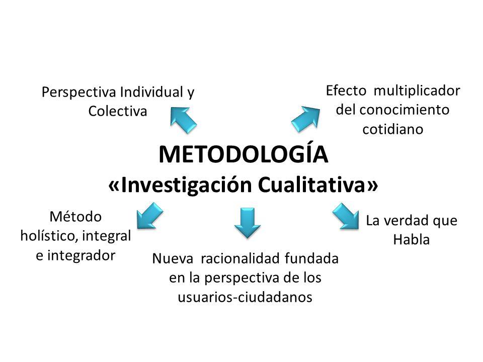 METODOLOGÍA «Investigación Cualitativa» Método holístico, integral e integrador Nueva racionalidad fundada en la perspectiva de los usuarios-ciudadano