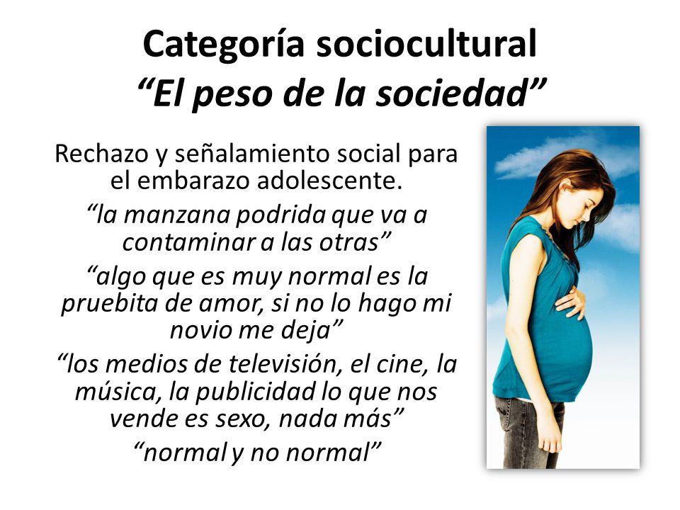 Categoría sociocultural El peso de la sociedad Rechazo y señalamiento social para el embarazo adolescente. la manzana podrida que va a contaminar a la